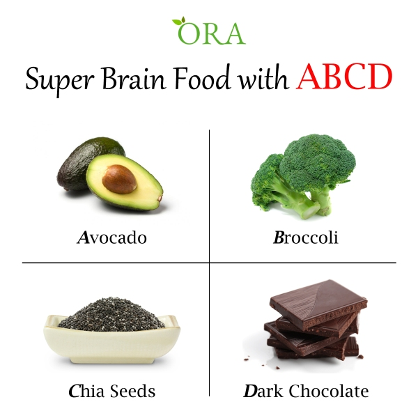 Super Brain Food